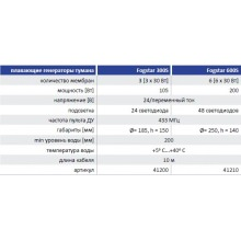 генератор тумана seliger fogstar 600s 41210 Seliger (Германия)
