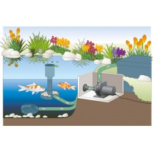 насос для пруда oase aquamax dry 8000 50066 Oase (Германия)