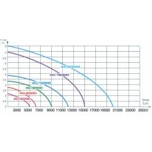 Насос для пруда EnjoyRoyal ACP(631) 9000 c регулятором