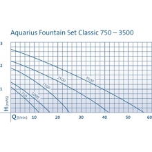 насос для пруда oase aquarius fountain set 750 43041 Oase (Германия)