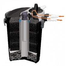 напорный фильтр для пруда aquaеl klarpressure uv 8000 102150 Aquael (Польша)