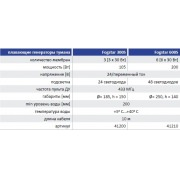 генератор тумана seliger fogstar 300s 41200 Seliger (Германия)
