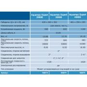 насос для пруда oase aquamax expert 40000 56875 Oase (Германия)