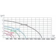 Насос для пруда EnjoyRoyal ACP(632) 12000 с регулятором мощности