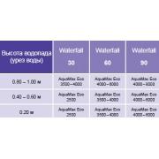 излив для водопада waterfall 60  oase (германия) 50585 Oase (Германия)