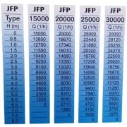 График  Jebao JFP-15000