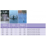 насос для пруда oase aquarius fountain set 1000 57399 Oase (Германия)